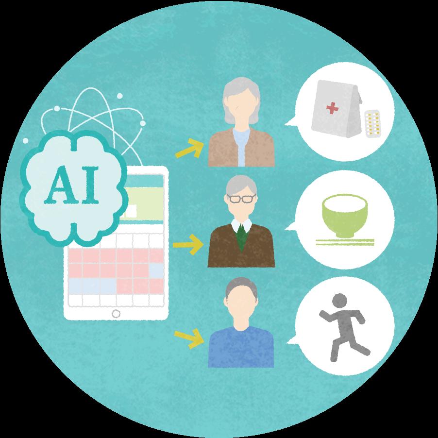 訪問看護計画書にAI(人工知能)機能を搭載