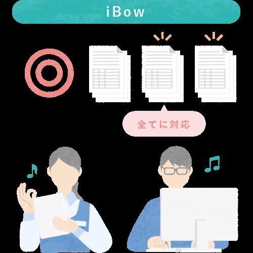 iBowなら看護業務に専念できる!安心して正しい請求が可能!