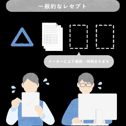 一般的なレセプトは書式の見直しや、備考欄への手入力作業、請求処理後の記録修正などの手間が発生。