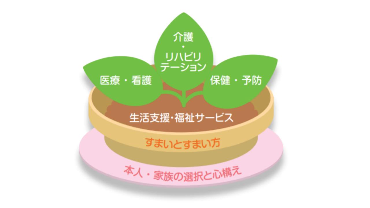 【画像】植木鉢の図